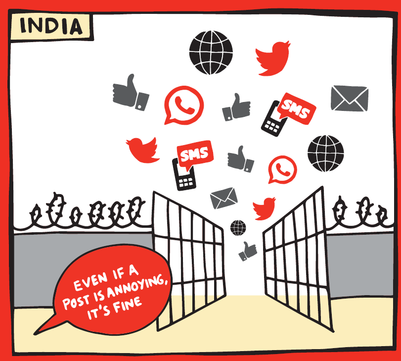 Milestone Judgment for Internet Freedom in India